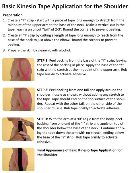 kinesiology taping for horses the complete guide to taping for equine health fitness and performance books shoulder 01 kinesio theratape education center