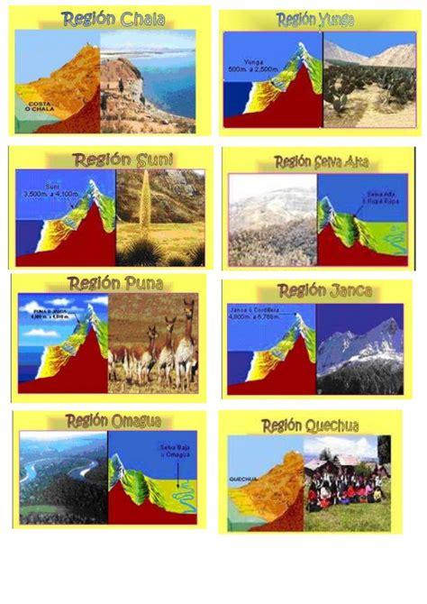 imagenes naturales del peru las 8 regiones naturales del peru dibujos