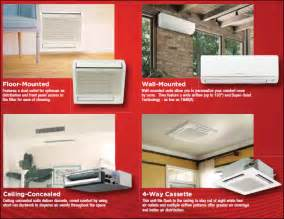 How To Install Mitsubishi Ductless Air Conditioner Ac System Faqs