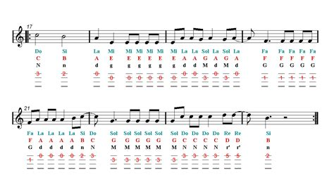 despacito chord guitar despacito ukulele tab guitar chords easy music