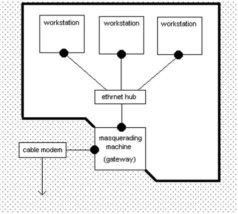 network interface card diagram network interface card diagram www pixshark images