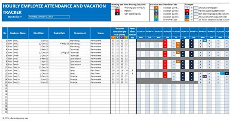 employee vacation planner template employee vacation planner