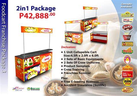 Home Based With Small Investment Home Based Business With Small Capital Philippines 28