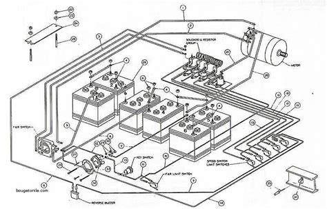 fresh dunn wiring diagram wiring diagram