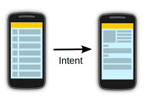 android intent android intents tutorial