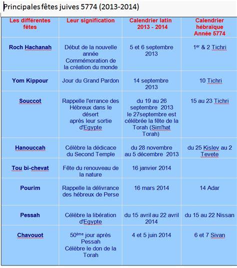 Calendrier Juif ã E 0 Fetes Juives Calendar Template 2016