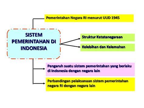 sistem pemerintahan indonesia pkn sistem pemerintahan
