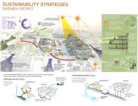 Cluster House Plans asla 2012 professional awards a strategic masterplan for