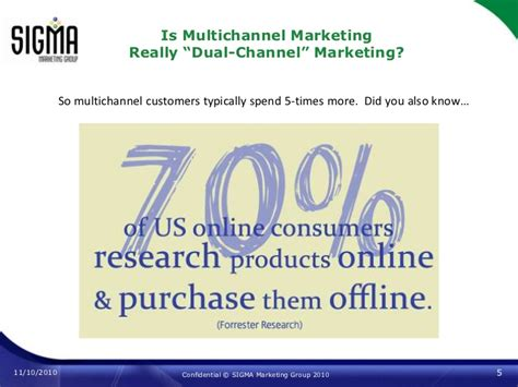 marketing multiplied a real world guide to channel marketing for beginners practitioners and executives books is multichannel marketing really dual channel 7 tips for