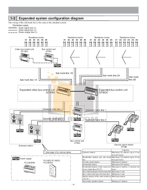 atlas lift wiring diagram pdf atlas just another wiring site