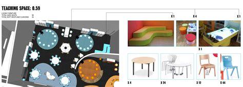 circulation patterns architecture 100 circulation patterns architecture propagation