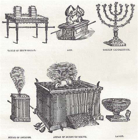 ancient israelite religious items student handouts