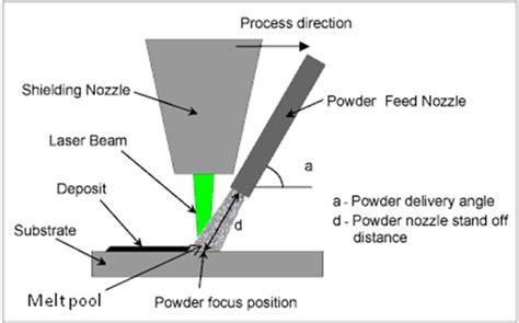 dough mixer wiring diagram powered mixer diagrams wiring