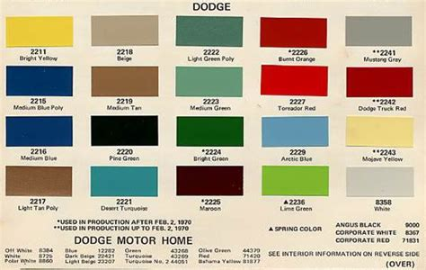dodge truck paint colors dodge paint colors 28 images 1955 57 dodge truck paint