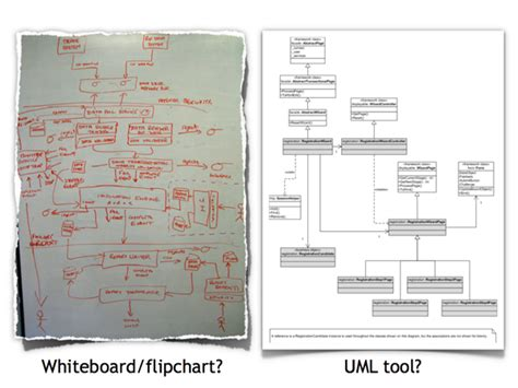 uml design tool uml design tools 28 images enterprise architect uml