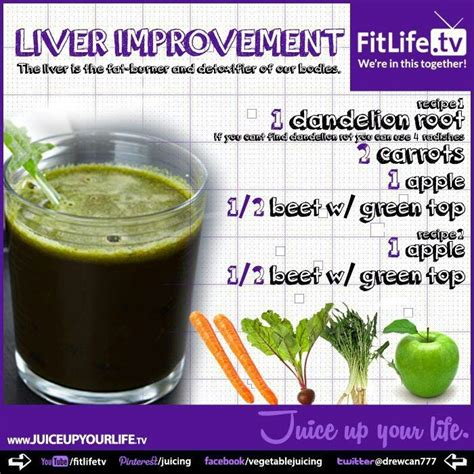 Liver Detox By Juicing by Keep Your Liver Healthy Juicing Vegetables
