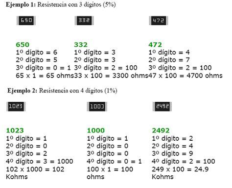 smd resistor sizes chart tecnologia de montaje superficial resistores smd