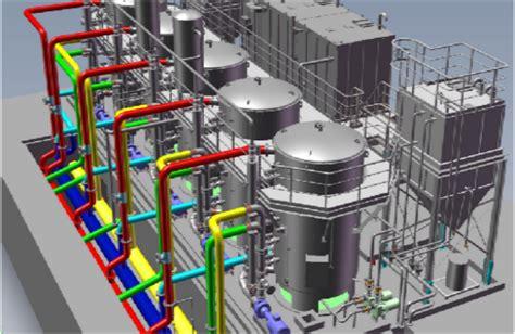 design engineer uae engineering design process saudi arabia uae