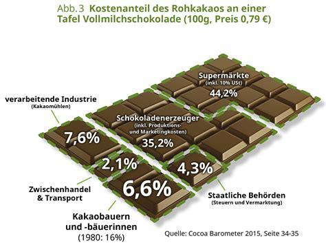 wieviel wiegt eine tafel schokolade schokolade macht nicht satt katholische kirche vorarlberg