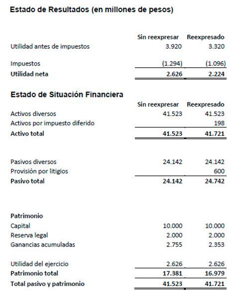 refrendo estado de mexico2015 formato de pago de refrendo 2016 estado de mexico