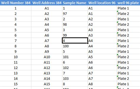96 well template getting genetics done excel template for mapping four 96