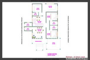1800 Square Foot Floor Plans Beautiful Kerala Home Plan And Elevation At 2023 Sq Ft