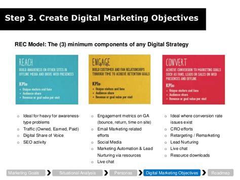 Social Media Marketing Strategy Template Shatterlion Info Smm Strategy Template