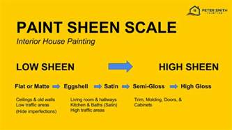 How Much To Paint A House Interior Choosing The Right Paint Finish For Your Home Peter