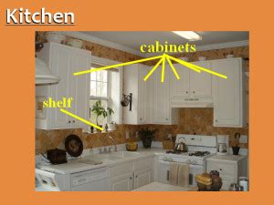 Kitchen Furnitures List Vocabulary Words Around The House Espresso