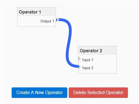 d3 js flowchart drag n drop flow chart plugin with jquery and jquery ui