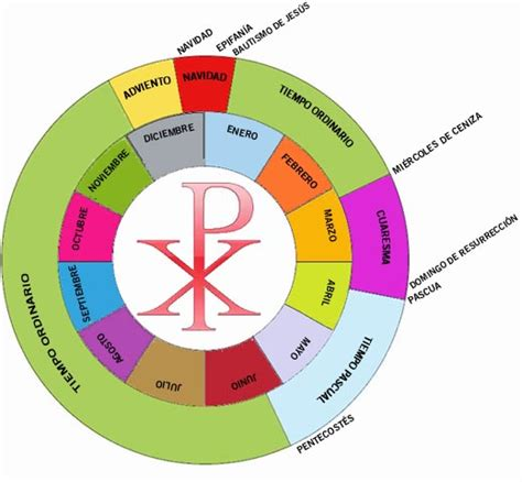 Q Es El Calendario Liturgico Tiempo Lit 250 Rgico Para Ni 241 Os Imagui