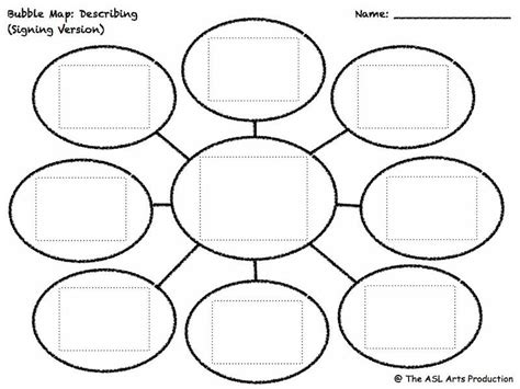 thinking maps templates pdf asla thinking maps