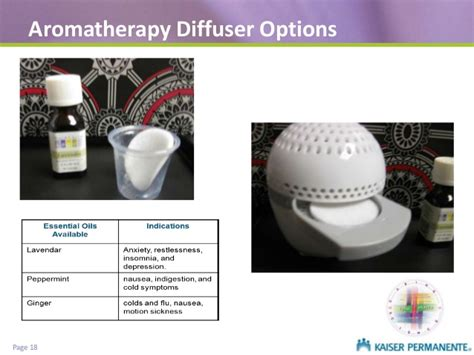 comfort care medications comfort care medications 28 images ppt emergencies in
