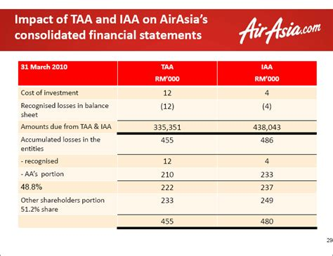 airasia account another brick in the wall airasia skidded off the runaway