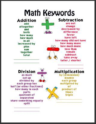 Letter Using Mathematical Terms 25 Best Ideas About Math Key Words On Math Vocabulary Math Vocabulary Wall And