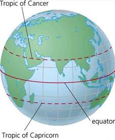 usa map with equator line which countries are nearest to equator countries in the