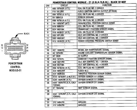 great wiring harness diagram 2005 dodge magnum rt in 2000