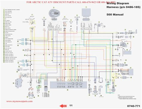ranger boats wiring diagram wiring diagram with description