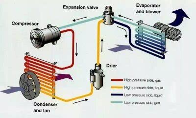 automobile where does a car air conditioner get the power from quora