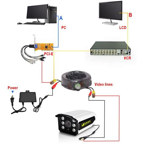 47546 security tv wiring diagram security