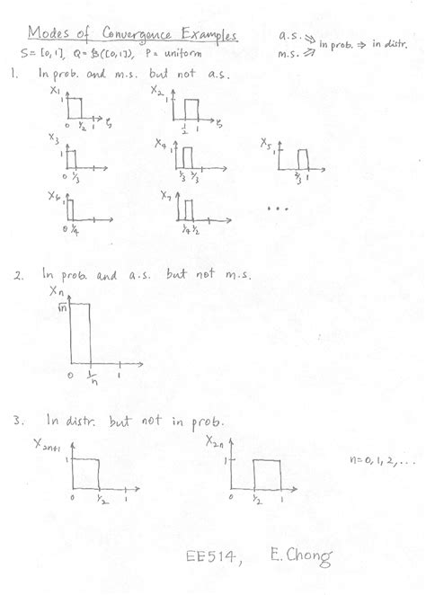 supplement 7 problem 4 matlab ece 514 homepage