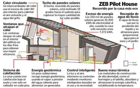 la casa ecologica casa ecol 243 gica genera energia de la que necesita