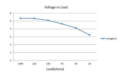 load resistor boost converter load resistor boost converter 28 images inductor arduino boost converter connecting load