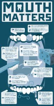your matters dental facts visual ly