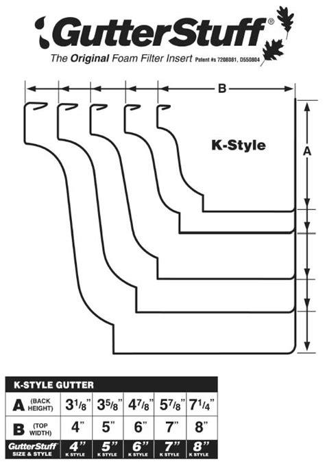 K Style Galvanized Gutters - k style gutterstuff 174 products gutterstuff 174 the