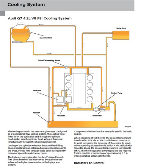 audi engine cooling diagram wiring diagram with description