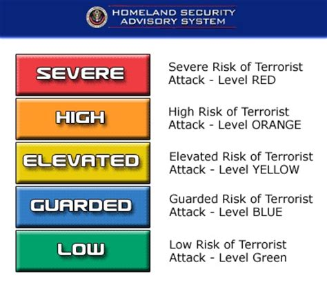 terror threat level colors u s terror fears rise rapidly on heels of attacks