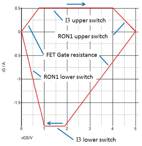 mosfet gate resistance measurement 28 images mosfet siensviewer patent us6472233 mosfet
