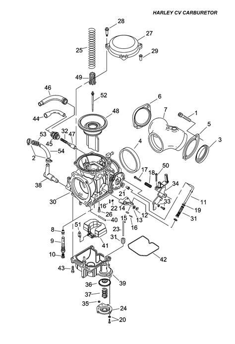 keihin butterfly carburetor diagram 1986 harley davidson carburetor diagram wiring library