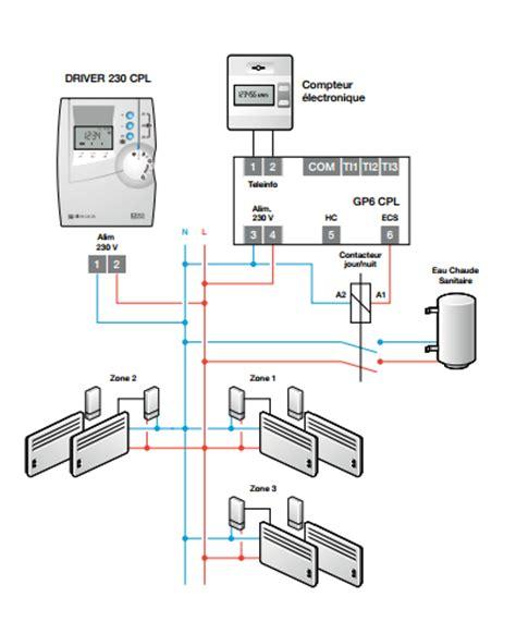 Programmateur Chauffage Electrique Fil Pilote 4369 by Pilotage Du Thermostat D Un Radiateur 233 Lectrique 224 L Aide